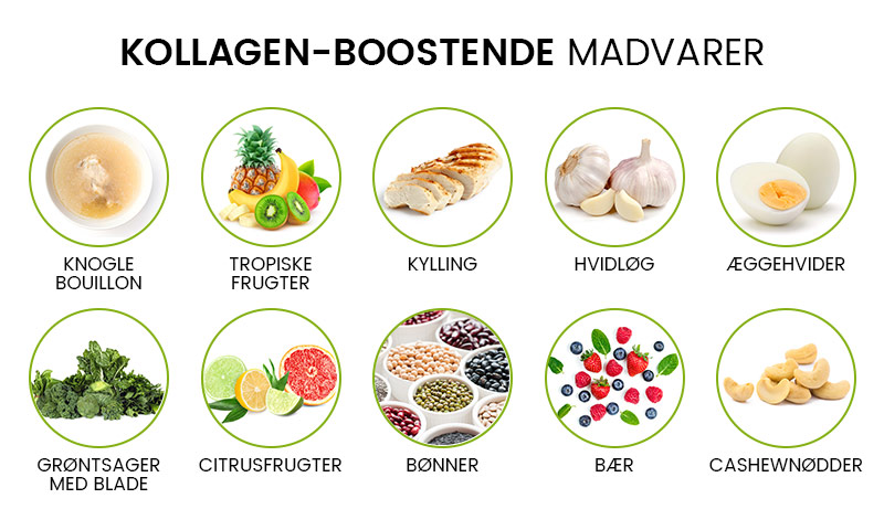 Infographic of 10 Foods that Boost Collagen